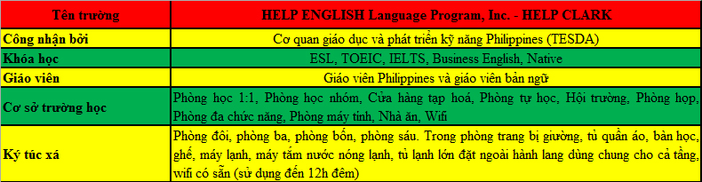Du học Philippines trường anh ngữ HELP - CLARK