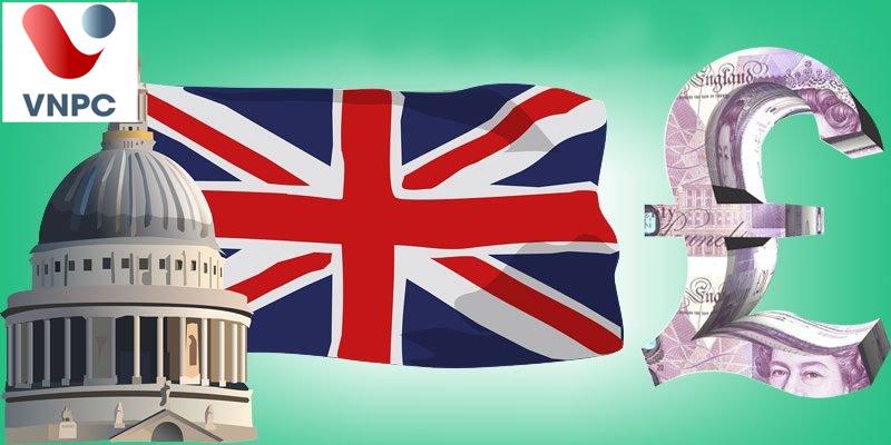 Chi phí du học Anh tự túc